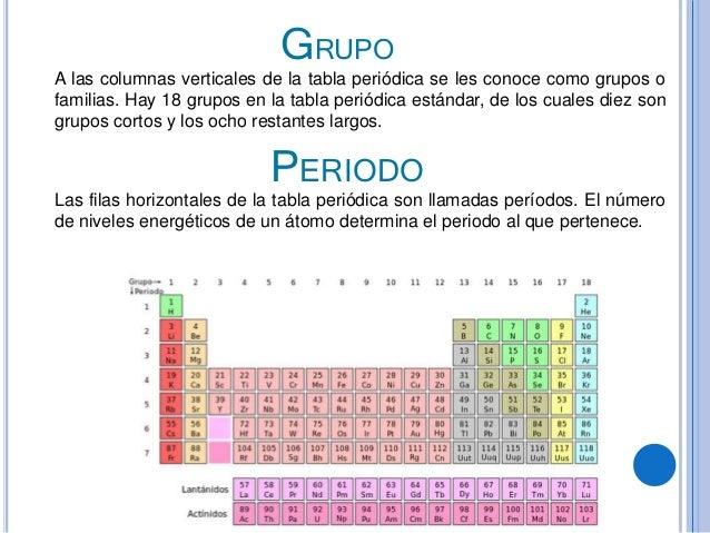 Propiedades periodicas propiedades peridicas 2 periodo a las columnas verticales de la tabla peridica se les conoce como grupos urtaz Image collections