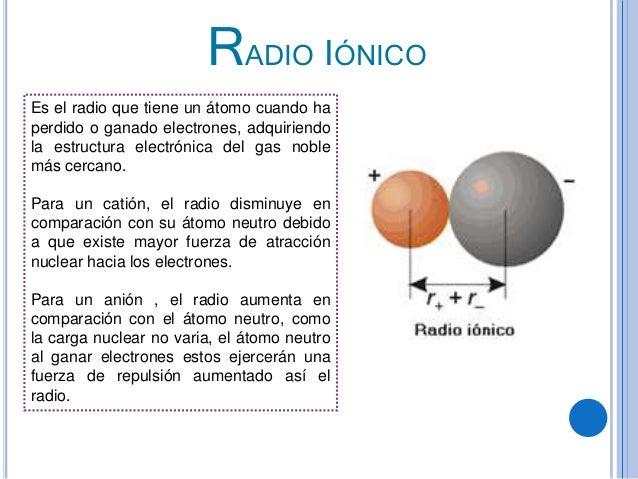 Propiedades periodicas radio inico urtaz Choice Image