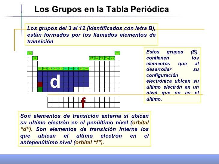 Propiedades periodicas 1 acomodo de orbitales en la tabla peridica 4 5 7 6 14 urtaz Image collections