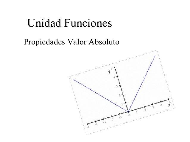 Unidad Funciones Propiedades Valor Absoluto