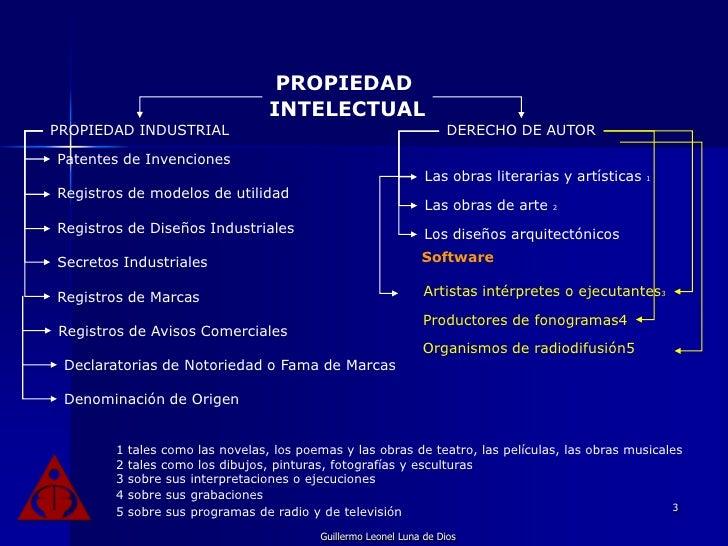propiedad industrial mexico