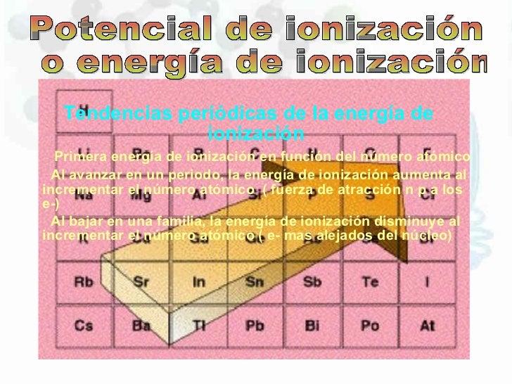 Propiedasdes de la tabla periodica urtaz Gallery