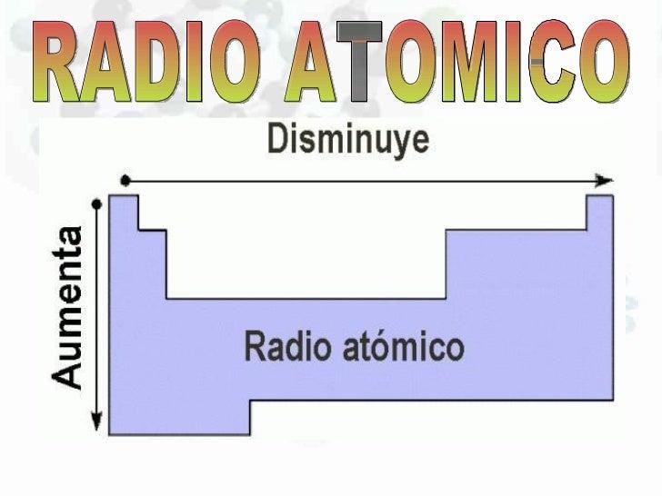 Propiedasdes de la tabla periodica 7 radio atomico urtaz Images