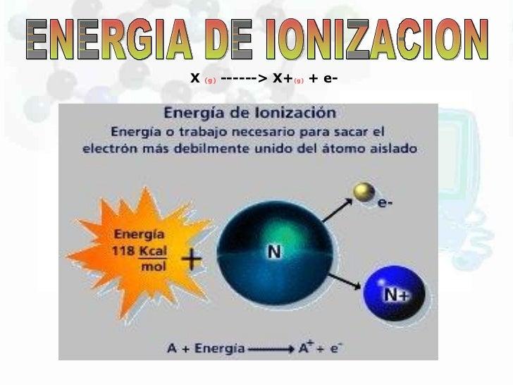 Propiedasdes de la tabla periodica energia de ionizacion x g x g e urtaz Images