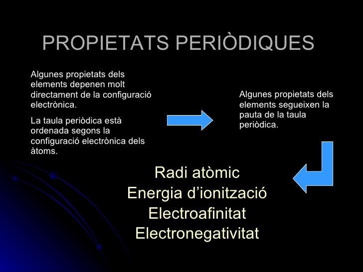 PROPIETATS PERIÒDIQUES Radi atòmic Energia d'ionització Electroafinitat Electronegativitat Algunes propietats dels element...