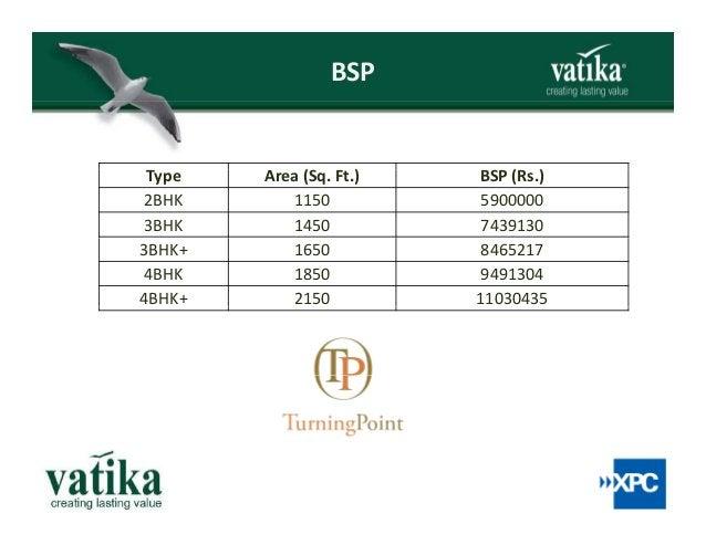 BSP ( ) ( )Type Area(Sq.Ft.) BSP(Rs.) 2BHK 1150 5900000 3BHK 1450 7439130 3BHK+ 1650 8465217 4BHK 1850 9491304 4BHK+ 21...