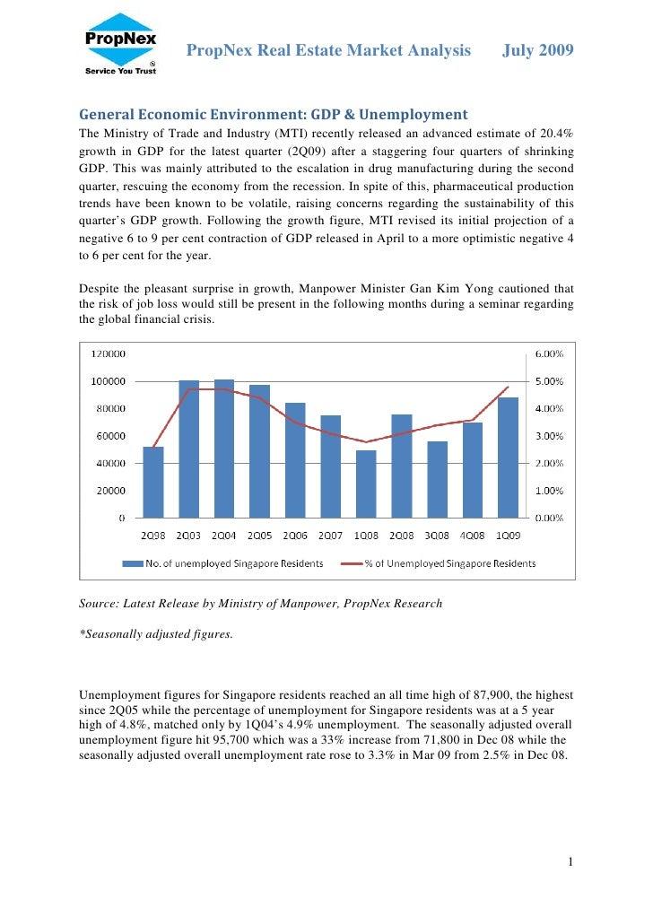PropNex Real Estate Market Analysis                         July 2009   General Economic Environment: GDP & Unemployment T...