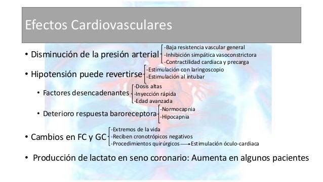 Interacciones Medicamentosas • Aumenta concentraciones • Administración previa de Midazolam (30 ug/Kg) Coindución -Fentani...