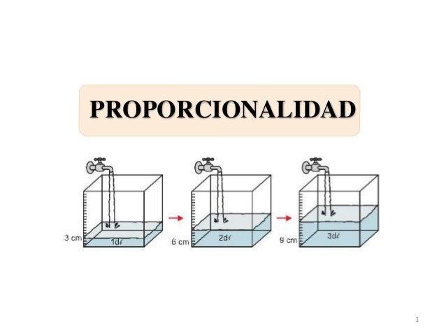 Proporcionalidad octavo