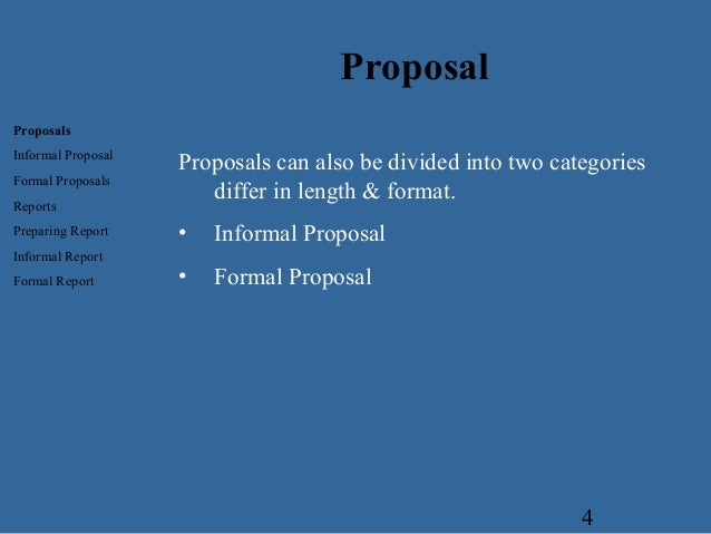 Proposal Business Communcation – Informal Proposal Format