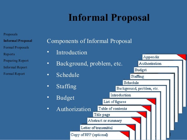 a comparison of formal business research and a business proposal Formal business plan layout sample market research: the south georgian bay small business enterprise centre (sbec.