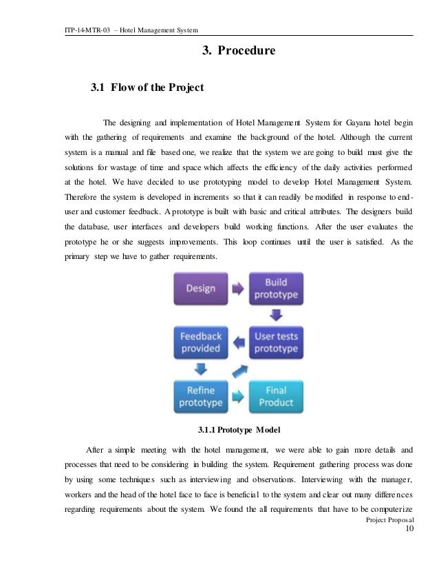 Management Proposal Event Management Proposal Sample