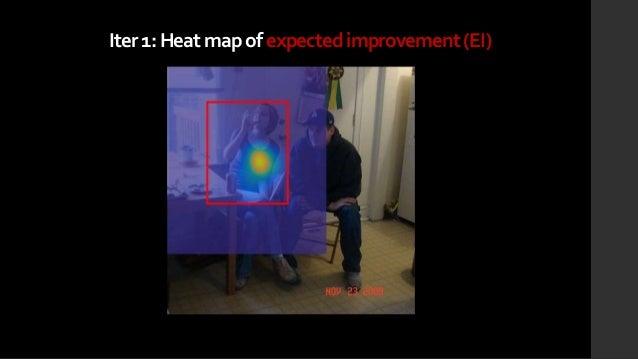 Improving region based CNN object detector using bayesian