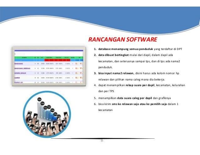 Proposal Pemenangan Caleg Partai Pemilu Dengan Software Peta Suara
