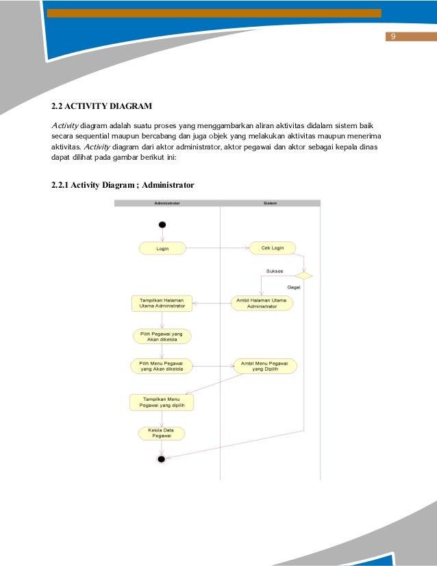 Proposal teknis sistem informasi kepegawaian simpeg diagram 9 ccuart Gallery