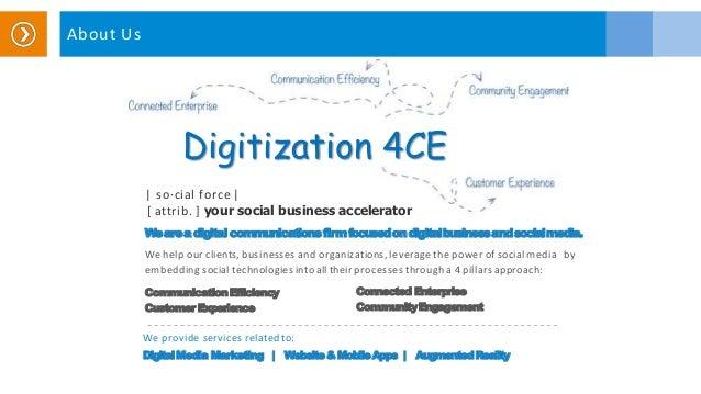 About Us Wearea digital communicationsfirmfocusedondigitalbusinessandsocialmedia. We help our clients, businesses and orga...