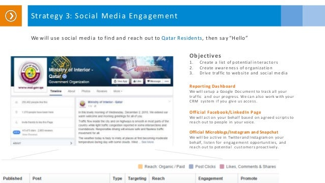 """Strategy 3: Social Media Engagement We will use social media to find and reach out to Qatar Residents, then say """"Hello"""" Ob..."""