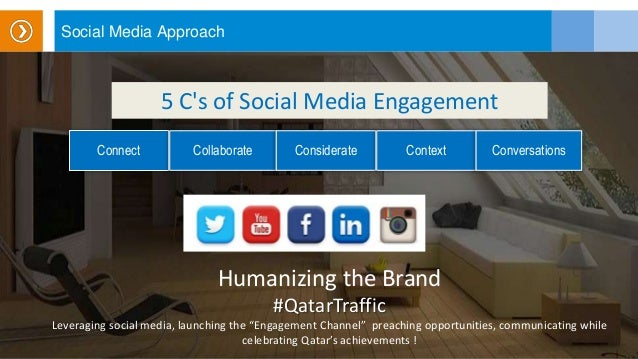 Social Media Approach Connect Collaborate Considerate Context Conversations 5 C's of Social Media Engagement Humanizing th...