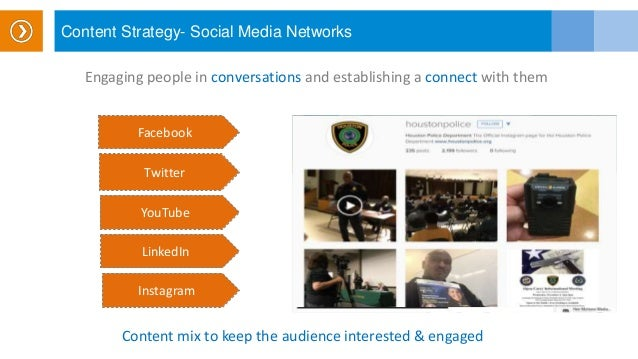 Content Strategy- Social Media Networks Twitter YouTube LinkedIn Instagram Facebook Content mix to keep the audience inter...