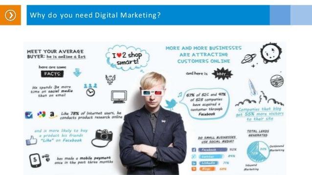 Why do you need Digital Marketing?