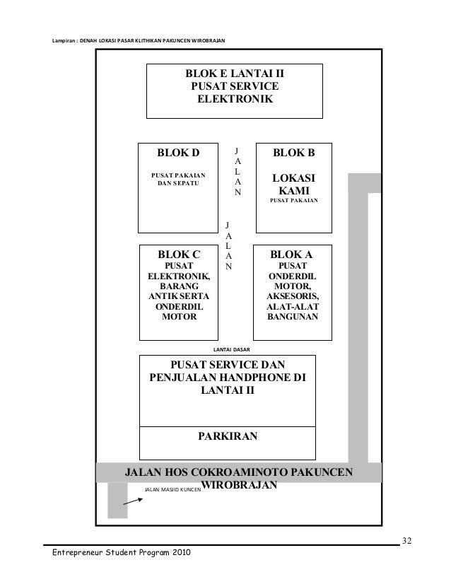 Contoh Bisnis Plan Sederhana Pdf - La Contoh