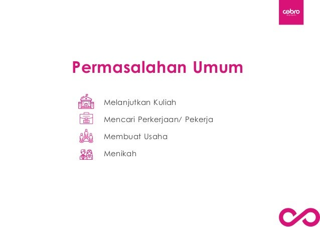 PROPOSAL CEBRO AGENCY SMK ISLAM 1 BATU Slide 2