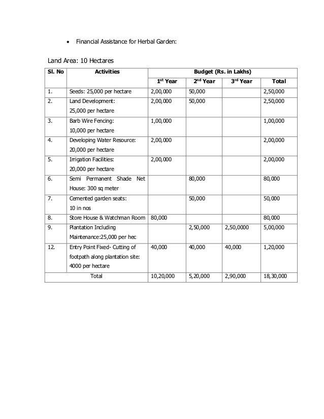 ngo budget proposal