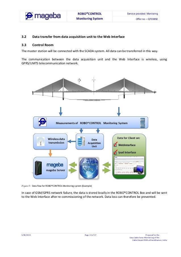 shop Power System Dynamics