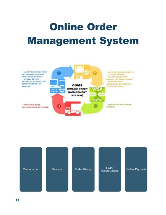 hotel management system proposal Hotel management system proposal - download as word doc (doc), pdf file ( pdf), text file (txt) or read online.