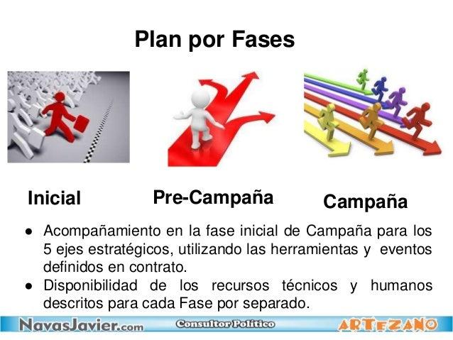 Plan por Fases ● Acompañamiento en la fase inicial de Campaña para los 5 ejes estratégicos, utilizando las herramientas y ...