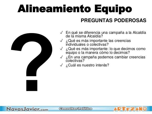 PREGUNTAS PODEROSAS ✓ En qué se diferencia una campaña a la Alcaldía de la misma Alcaldía? ✓ ¿Qué es más importante las cr...