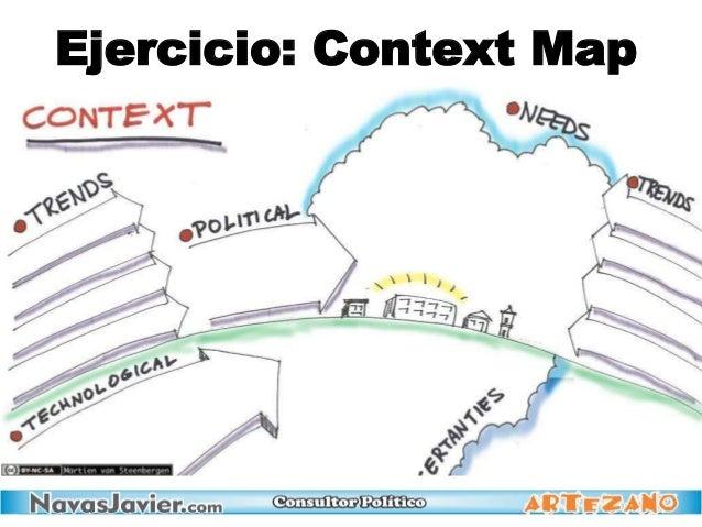 Ejercicio: Context Map