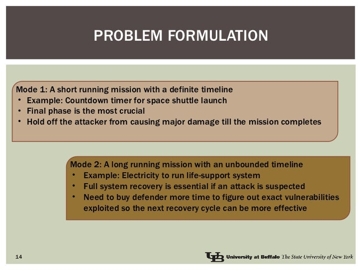 thesis problem formulation We help you in thesis implmentation, research paper writing, thesis report writing, problem formulation, synopsis preparation etc projecthead@techpacscom.