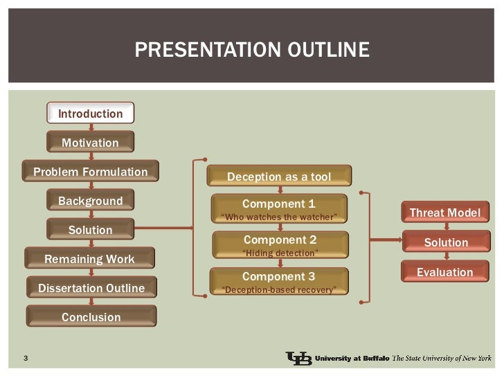 Dissertation proposal service components