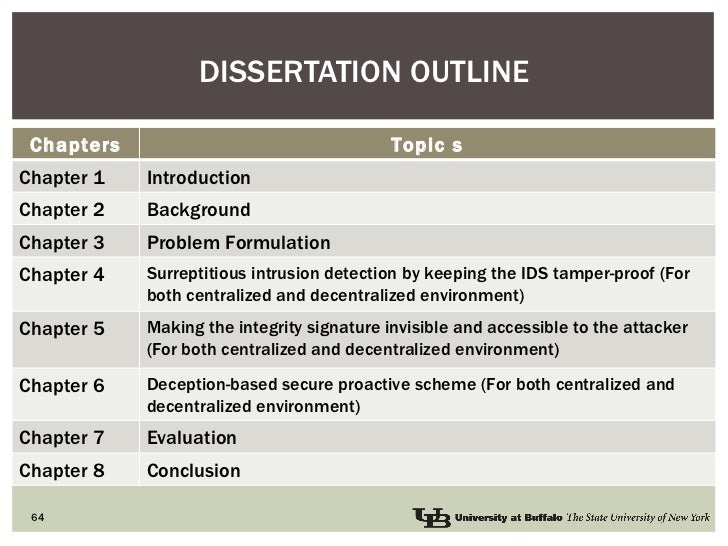 Dissertation prospectus defense powerpoint