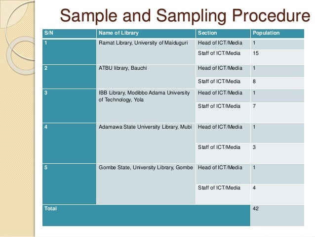 Sample and Sampling Procedure S/N Name of Library Section Population 1 Ramat Library, University of Maiduguri Head of ICT/...