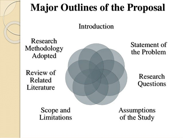 Major Outlines of the Proposal Introduction Statement of the Problem Research Questions Assumptions of the Study Scope and...