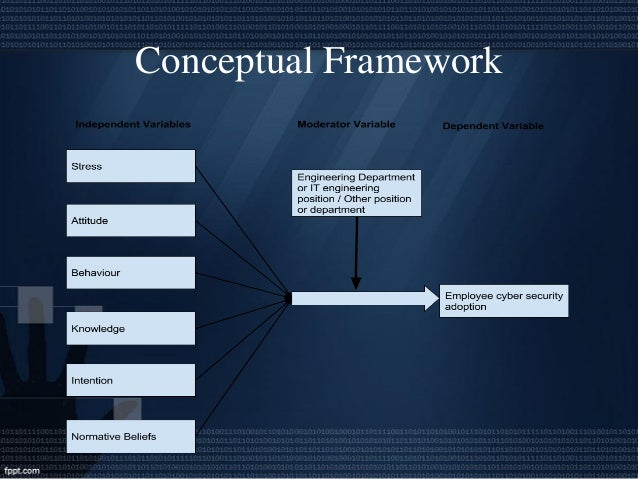 Mba Research Thesis Proposal Presentation Analysis On