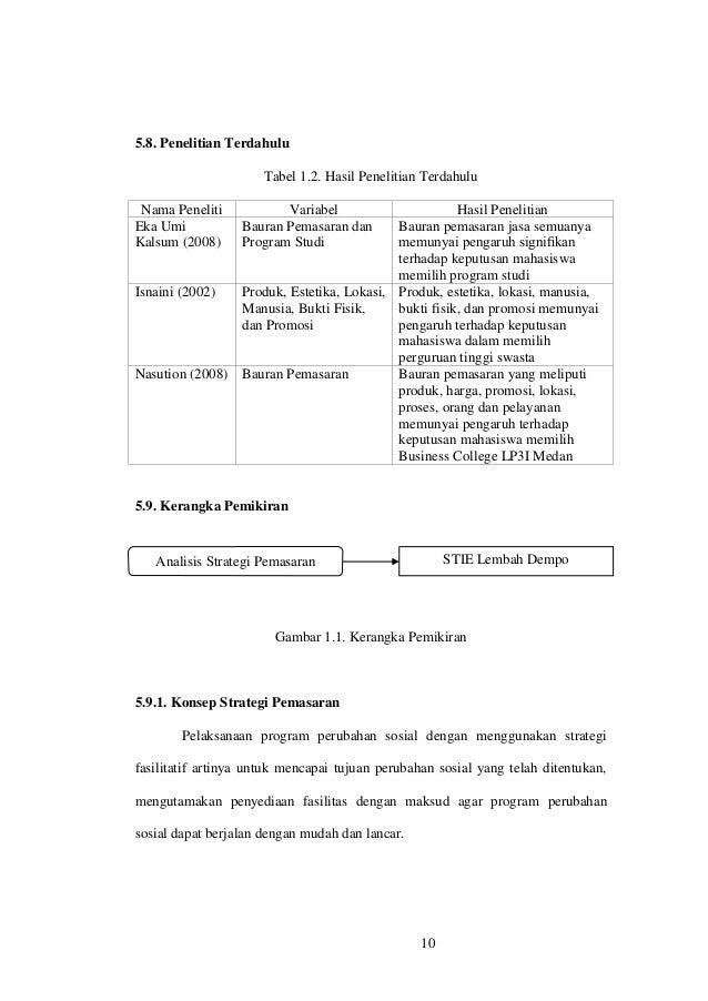 Proposal Analisis Strategi Pemasaran Di Sekolah Tinggi Ilmu Ekonomi L