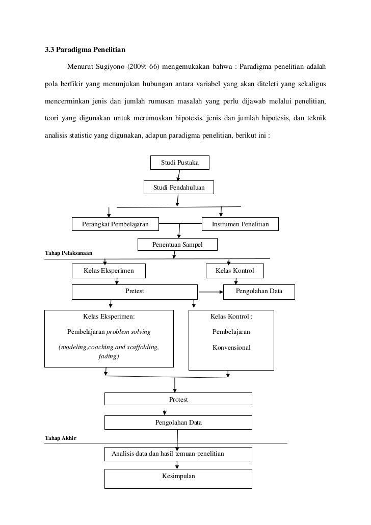 Proposal Penelitian Eksperimen Pdf Ilmusosial Id
