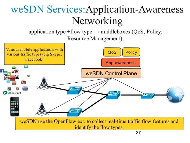 Wireless AdHoc & Sensor Networks