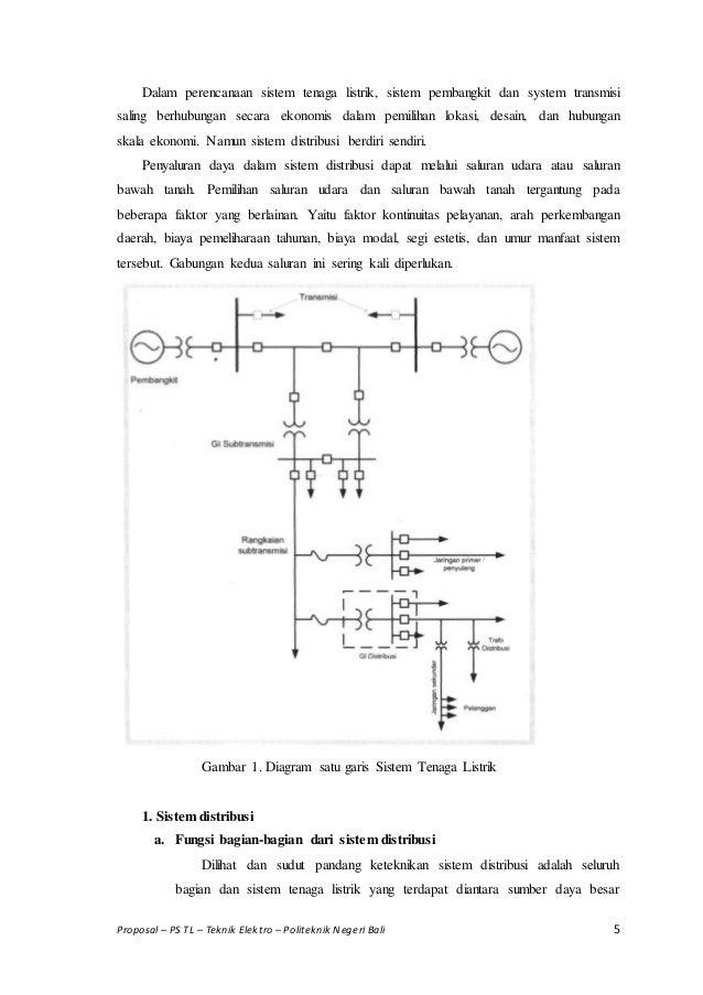 Gambar contoh proposal tugas akhir d3 5 gambar diagram satu garis contoh proposal tugas akhir d3 5 gambar diagram satu garis ccuart Images