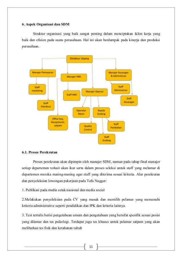 Struktur Organisasi Pt Kaldu Sari Nabati Berbagi Struktur