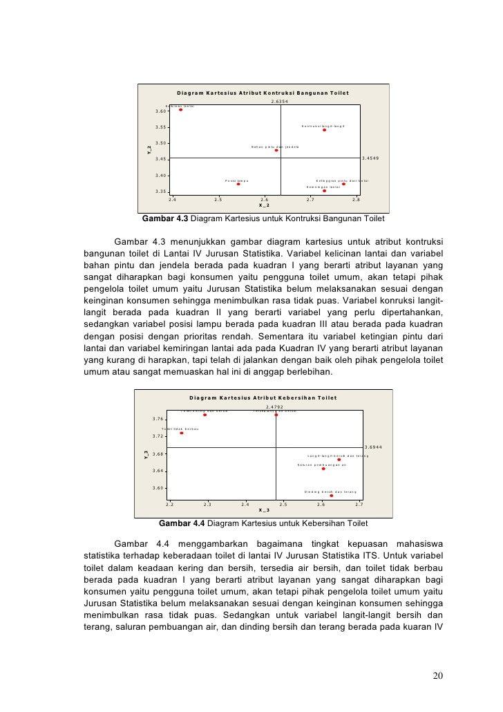 Metodologi penelitian 19 20 ccuart Images