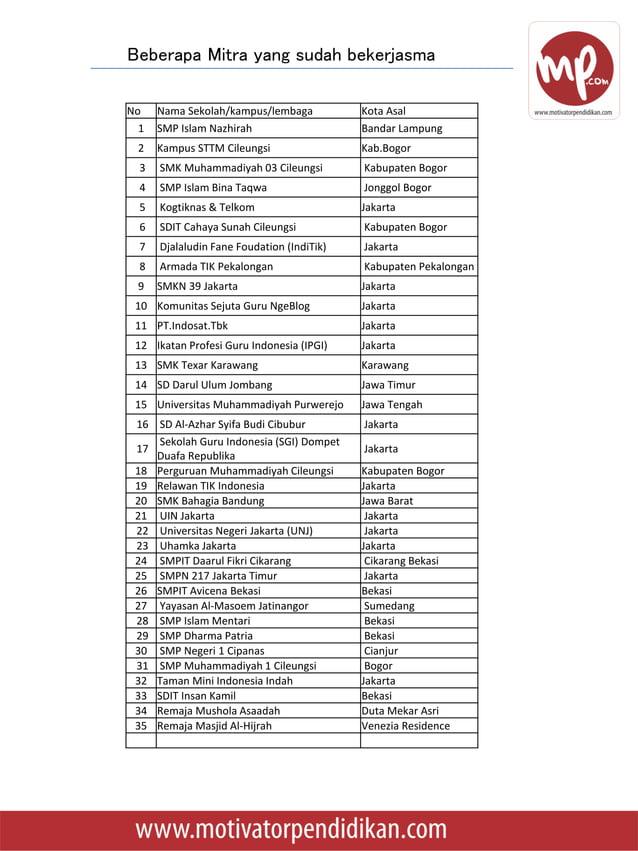  Sabtu, 14 November 2015, Seminar Parenting – Indahnya Parenting Berlandaskan Cinta dan Aqidah Islam Bersama Ayah Yang Ta...