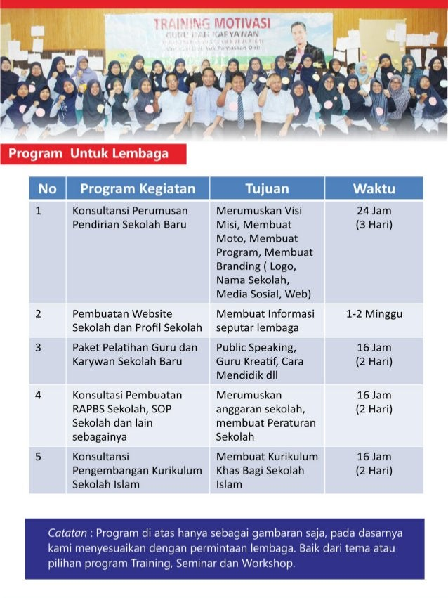  Jum-at-ahad, 26-28 Desember 2014, Teacher Writing Camp (TWC)#4, Wisma UNJ Rawamangun Jakarta  Kamis, 27 November 2014. ...