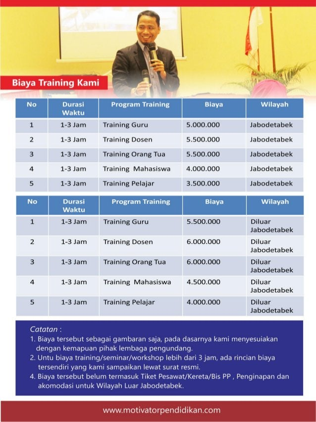  Sabtu, 27 September 2014. Training admin website berita onlinehttp://www.muhammadiyahcileungsi.org  Kamis, 25 September...