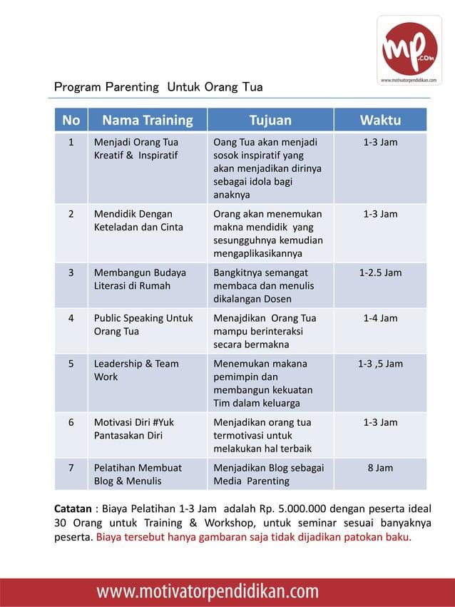  03-04 September 2016-Training Of Trainer Public Speaking For Teacher Batch 2 Jakarta-Rakacia Hotel Jakarta  1 September...