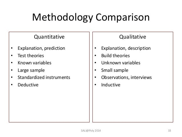 proposed methodology meaning