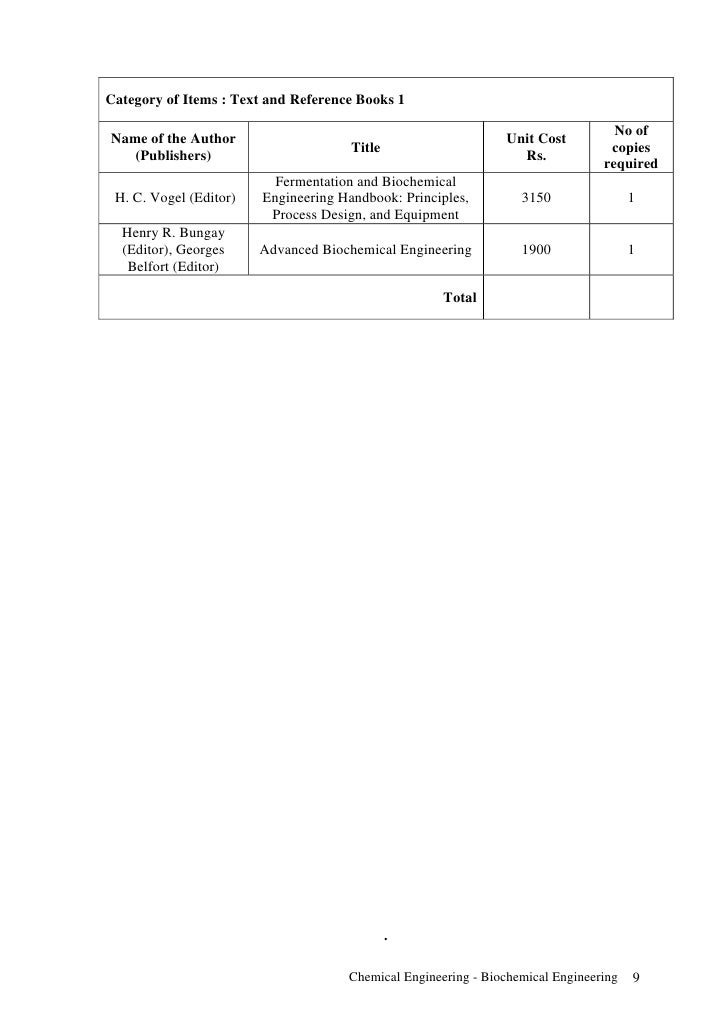 collected coursework problems in biochemical engineering blanch